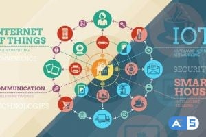 Videohive Internet Of Things And Smart Home Infographics 14450063