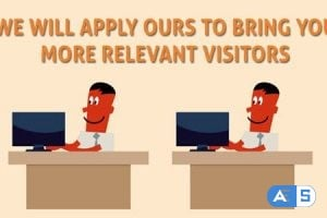 Videohive PPC (Pay Per Click) Management Promotion 3193932