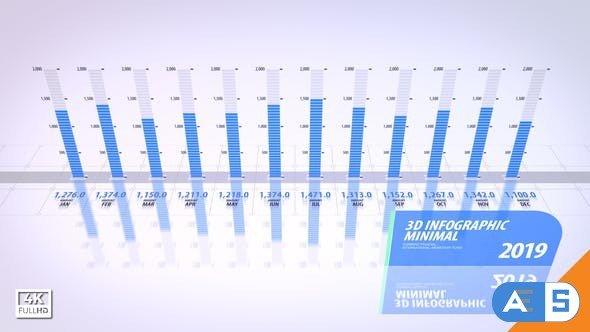 Videohive Infographics 3D Minimal 24837927